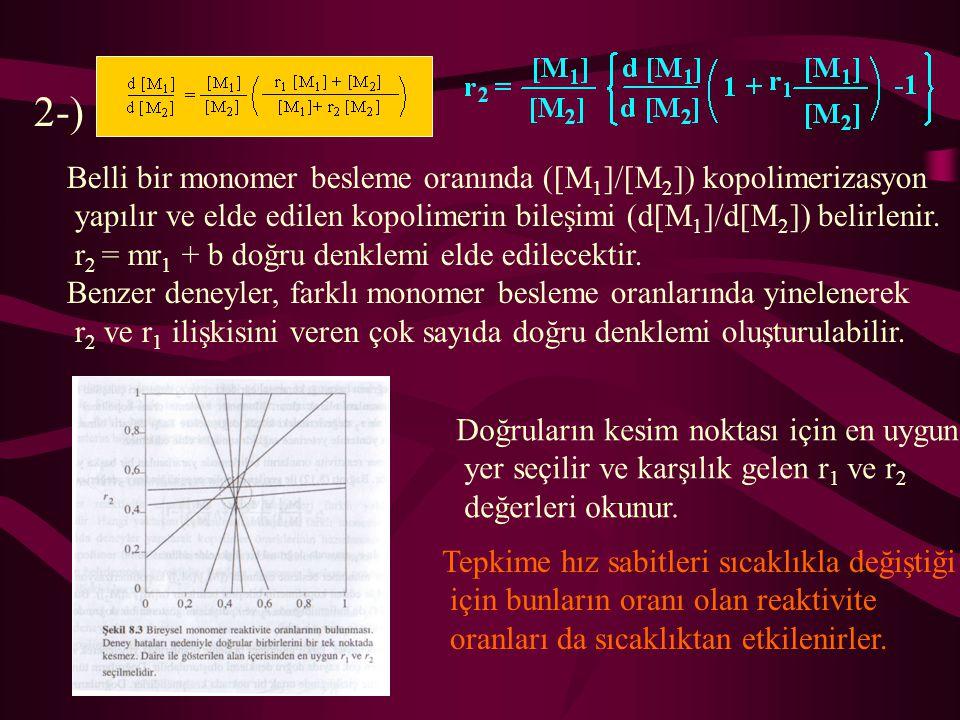 2-) Belli bir monomer besleme oranında ([M1]/[M2]) kopolimerizasyon
